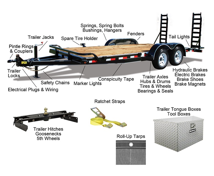 Trailer Repair Des Moines | Hilltop Des Moines trailer wiring colors Hilltop Tire Service